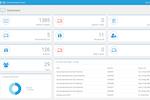 BOSSDesk screenshot: BOSSDesk customizable dashboard screenshot