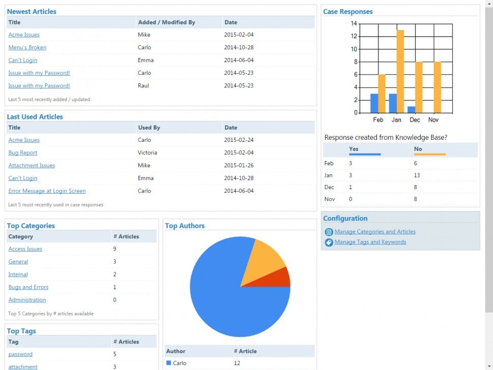 BlueCamroo Software - Support knowledge base