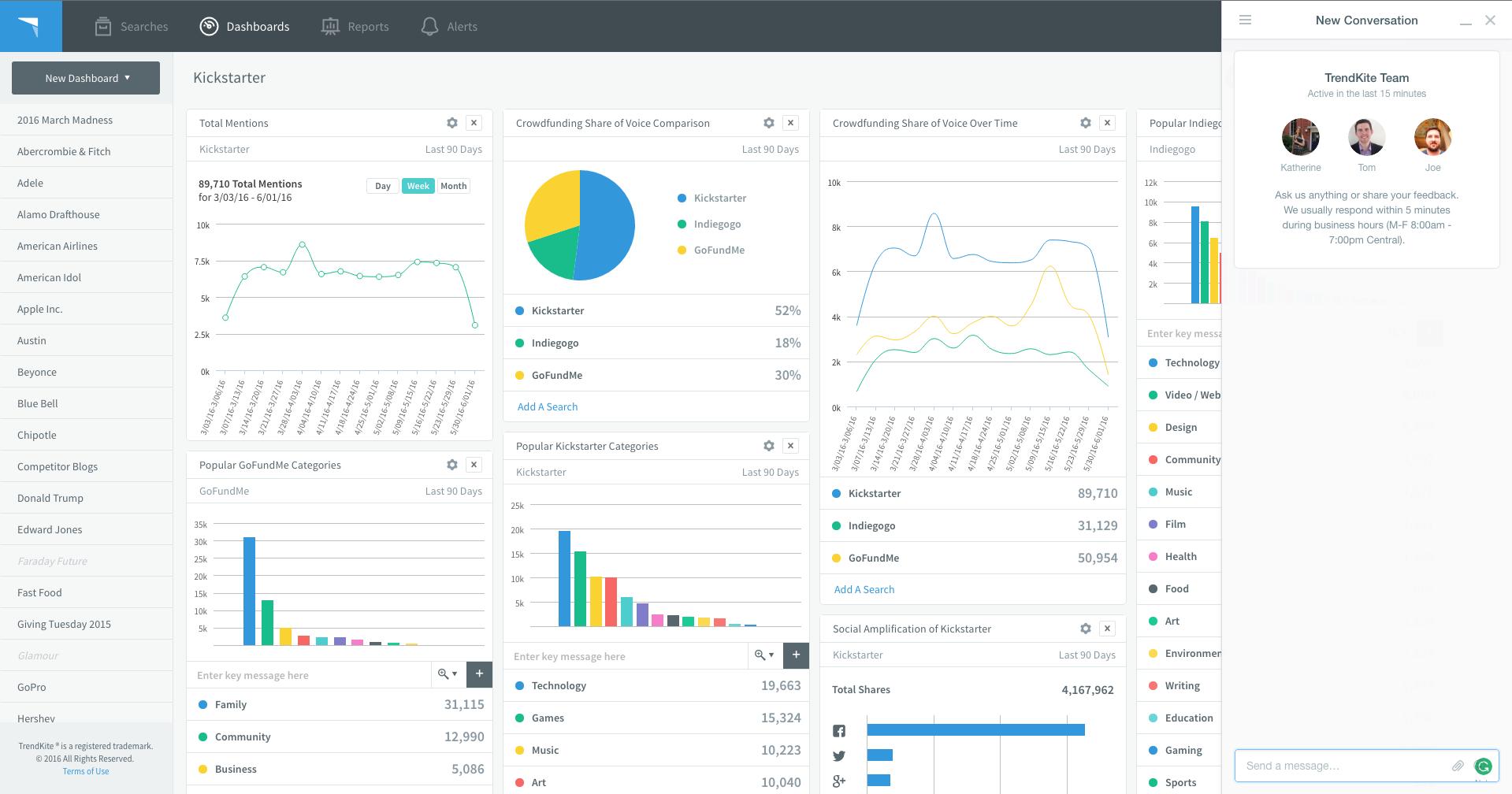 TrendKite Software - Media monitoring
