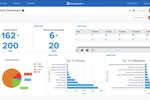 DashboardFox Software - 3