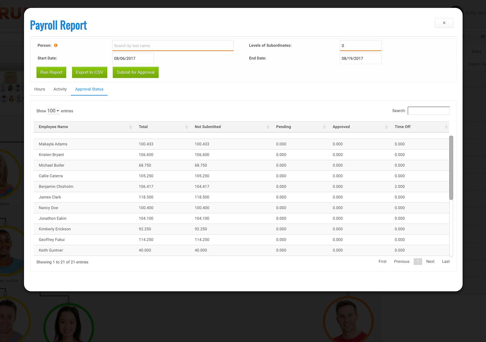 BizRun Software - Payroll report
