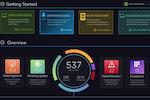 Captura de tela do Automox: Automox Dashboard