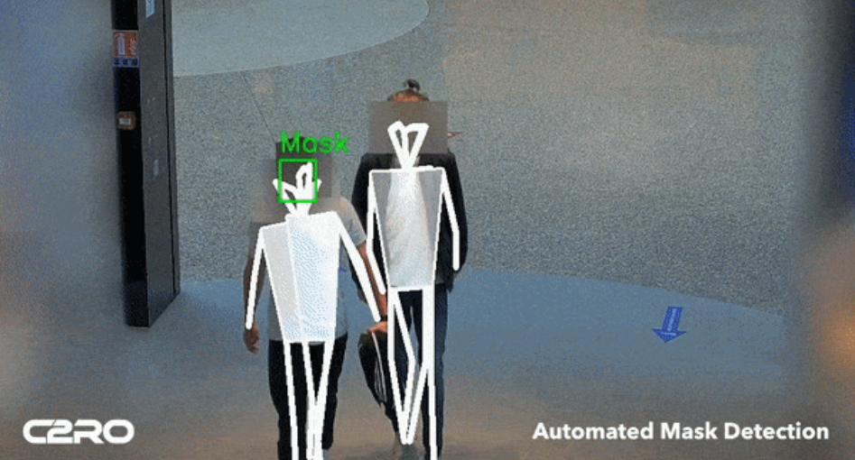 C2RO PERCEIVE - Automated Mask Detection (GDPR-Compliant)