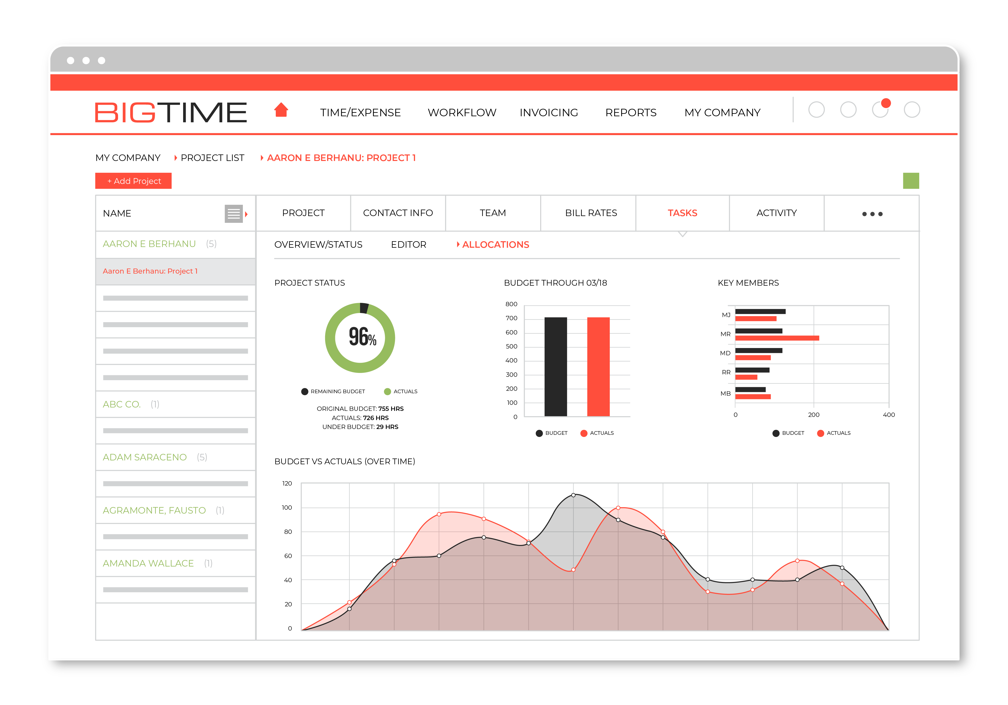 Gain a big-picture view into operational insights to make adjustments to how resources are managed