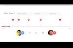 Salesken screenshot: Salesken performance analysis