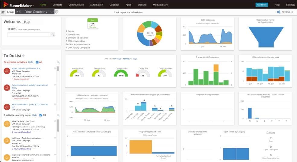 FunnelMaker Software - Dashboard