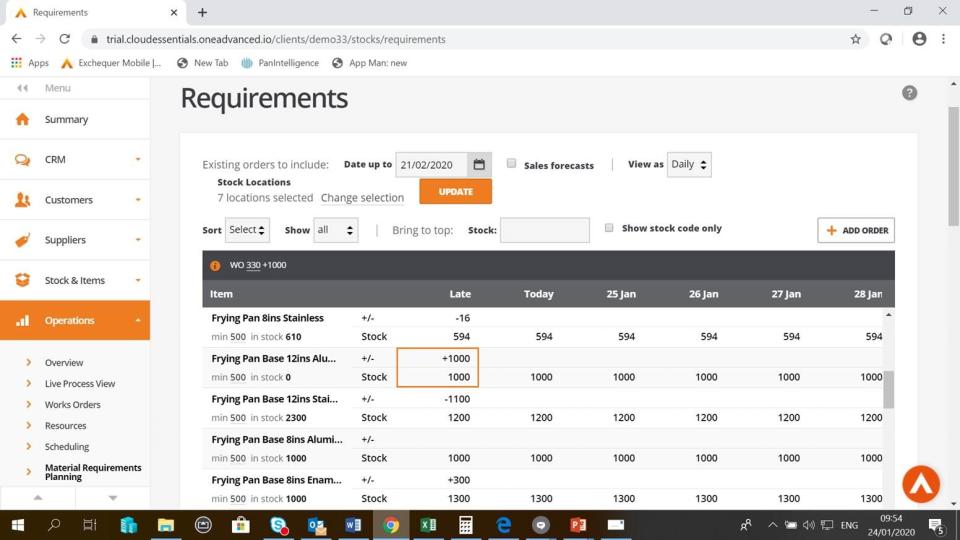 Business Cloud Essentials Software - 4