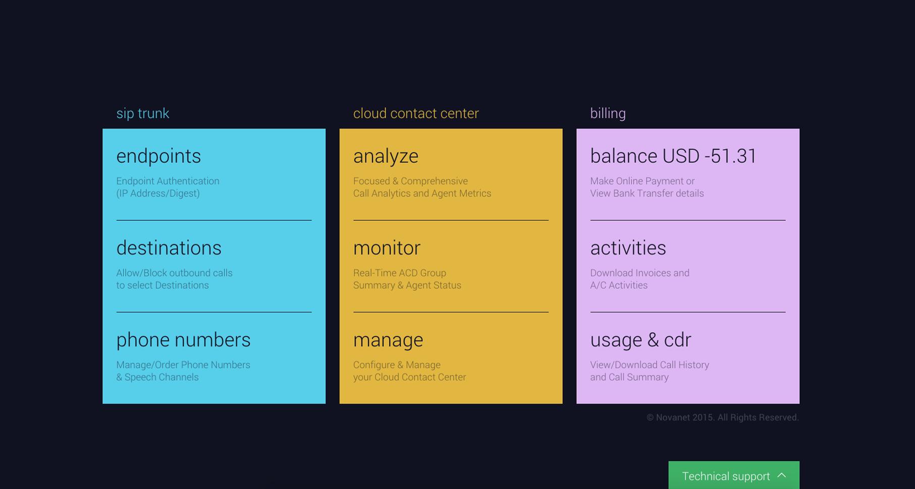 Cloud Contact Center (C3) by Novanet Software - Self-Care Center