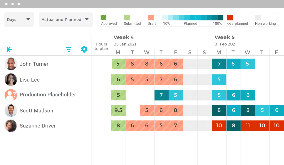 Resource Management: Easily schedule resources with heat maps that show resources' billable and non-billable allocations, plus their time tracking in a single view