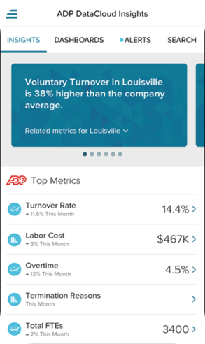"""ADP DataCloud Analytics - Influence business outcomes with """"business-ready"""" workforce insights, such as areas where turnover and overtime are spiking."""