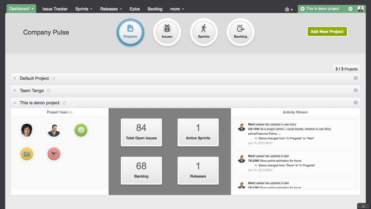 Organization level Reporting Dashboard