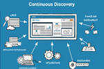 Captura de tela do Device42: Continuous discoveries are scheduled to run and automatically make detections on any infrastructure changes