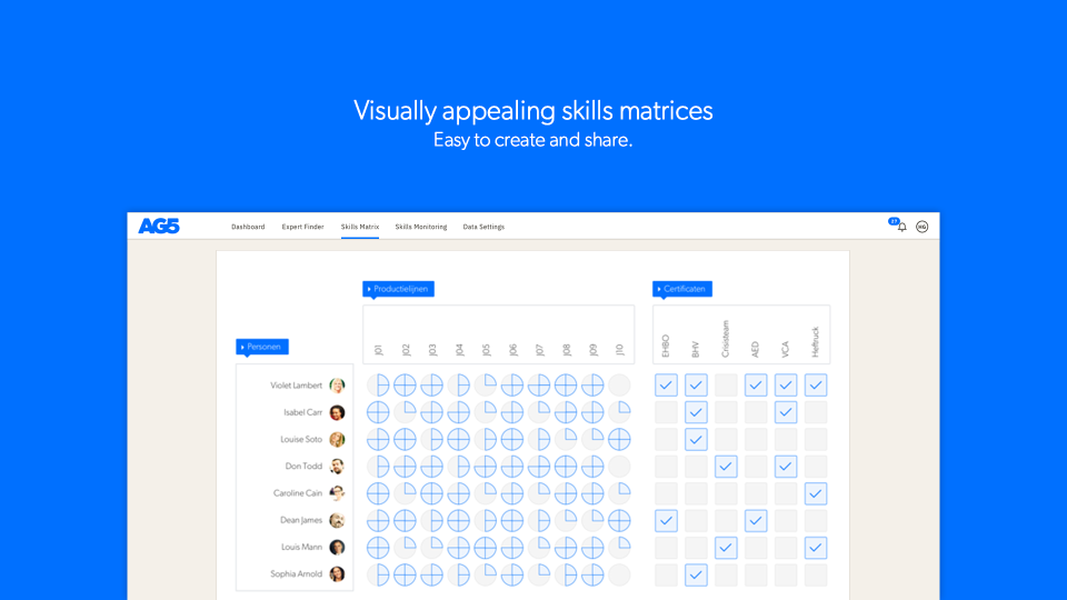 Appealing Skill Matrices