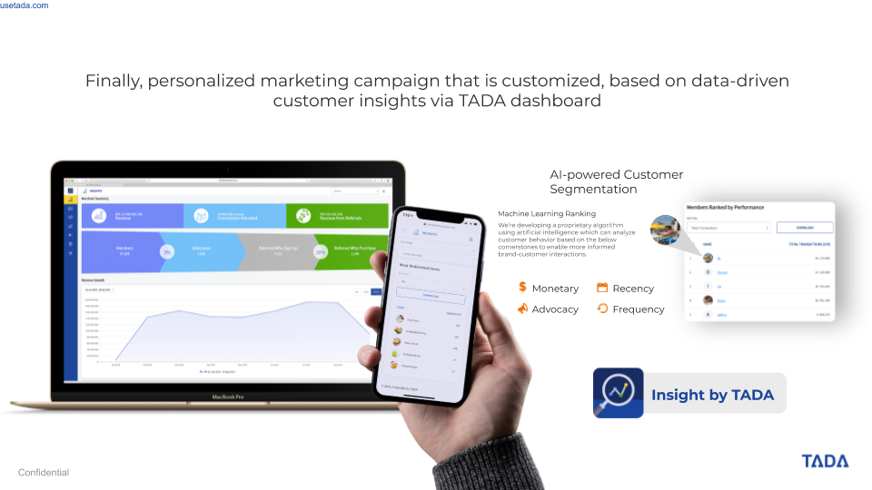Personalized marketing campaign that is customized, based on data-driven customer insights via TADA dashboard