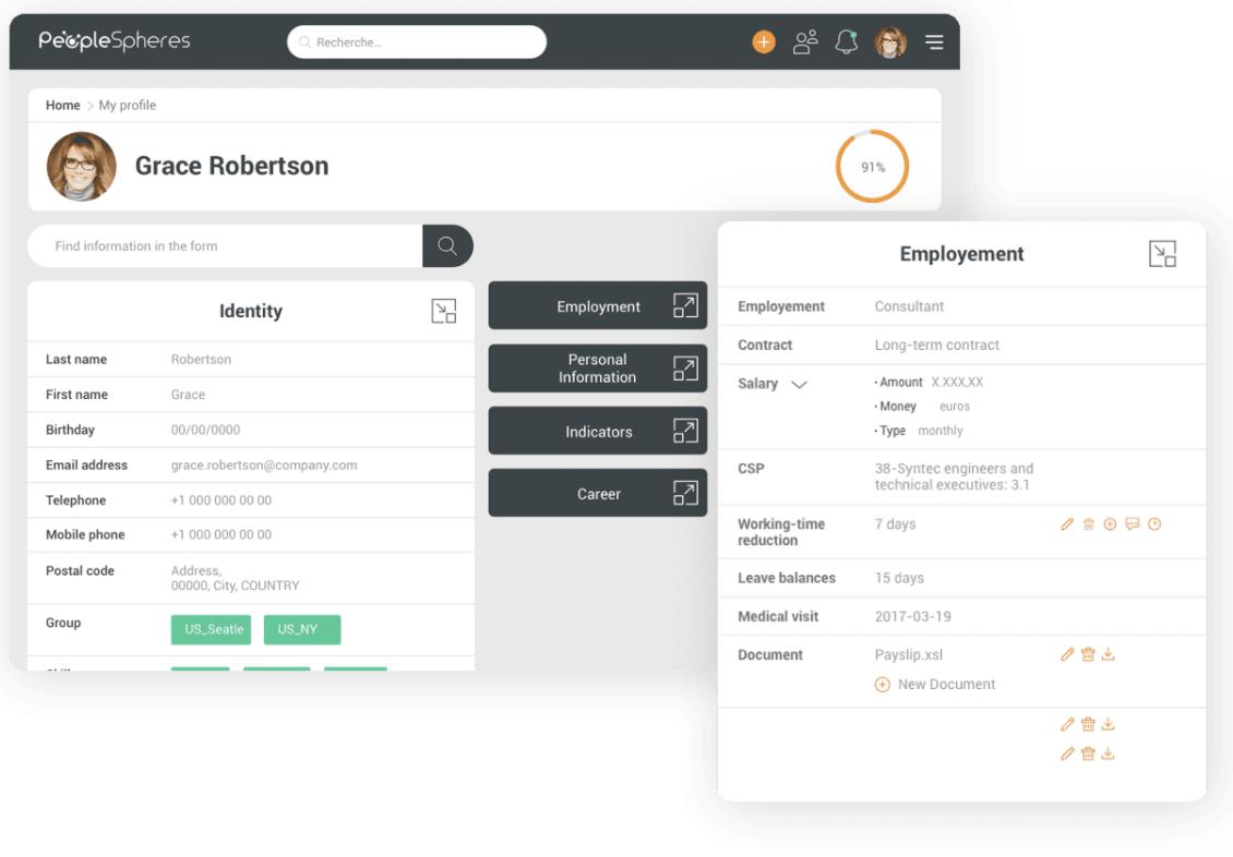 PeopleSpheres - profile data