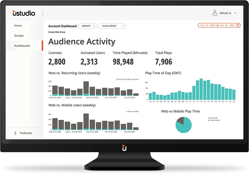 uStudio audience analytics