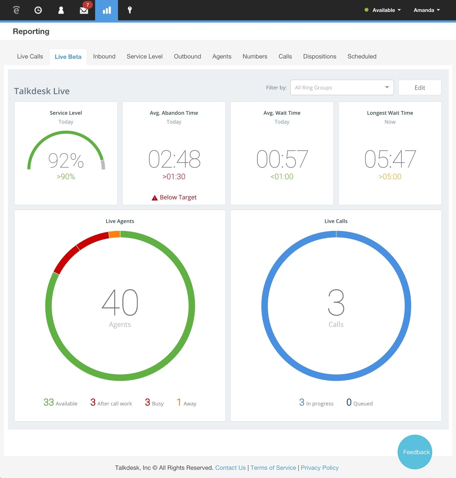 Talkdesk Live Reporting Dashboard