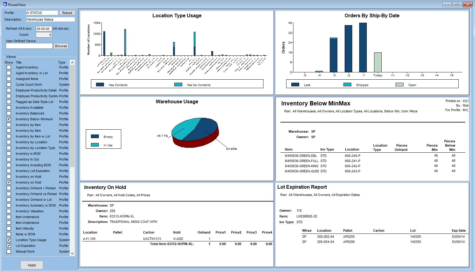 Configurable reporting dashboard