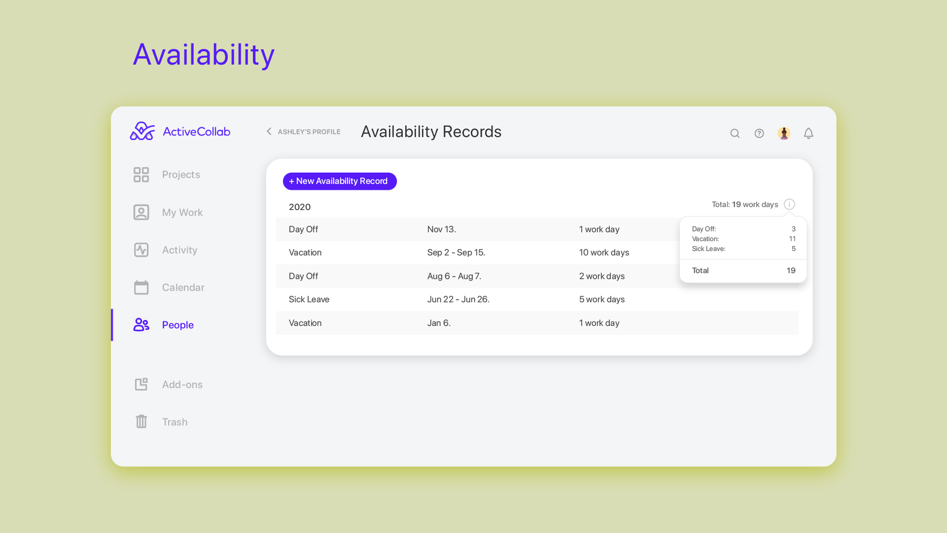 Everyone's availability at a glance