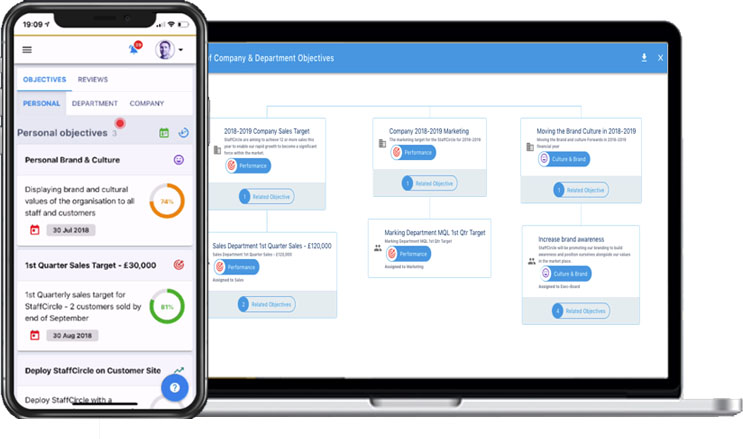 Everyone in the company can have their own objectives dashboard and appraisals. Managers can see their team's objectives progress in real time.