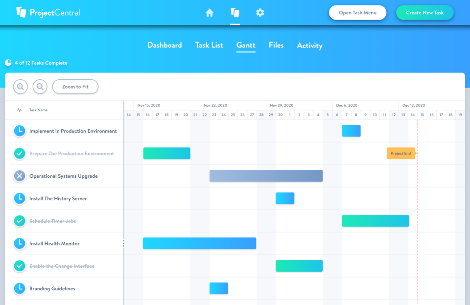 Project Central Gantt charts