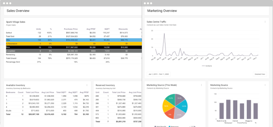 Spark Software - Sales Reporting