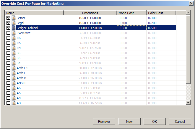 Print Manager Plus Software - Print Manager Plus per-page charges