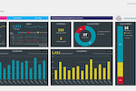 Capture d'écran pour Absorb LMS : Customized Absorb Inform reporting dashboard