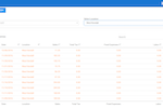 Recipe Costing screenshot: Daily sales can be tracked for each restaurant location