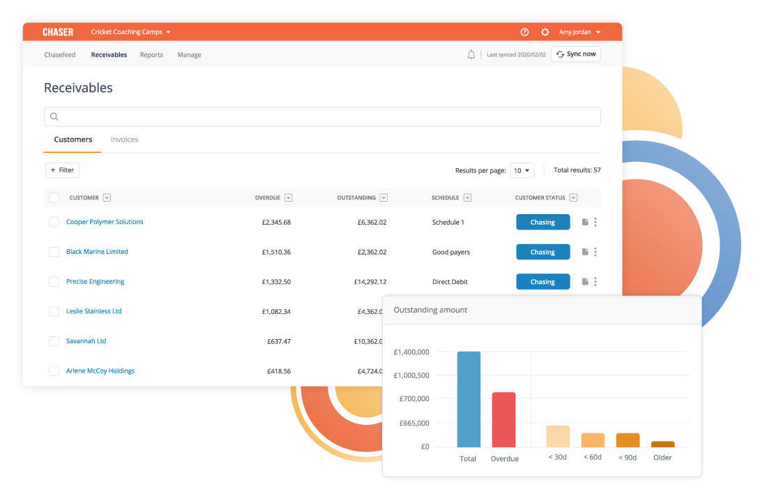 Optimise your accounts receivable process: Build great customer relationships, with automated 'thank you' messages on receipt of payments, identify areas for improvement with real-time reports on your AR performance, automatically group multiple invoices