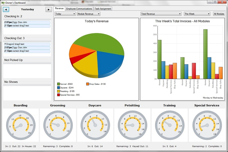 Review business performance with data visualization & reports