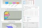Feedback Server screenshot: Reporting features