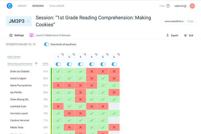 Classtime session dashboard with real-time analytics