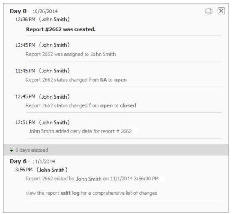 Incident Tracker audit trail