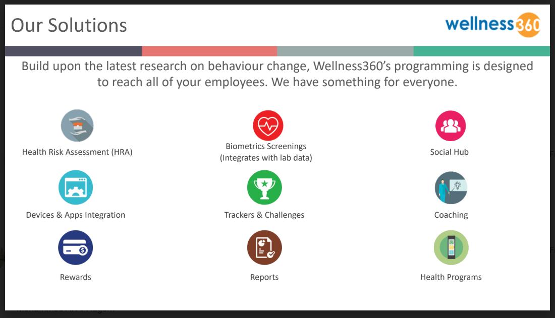 Wellness360 features