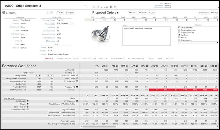 Sales Analysis & Forecasting Tool forecast worksheet