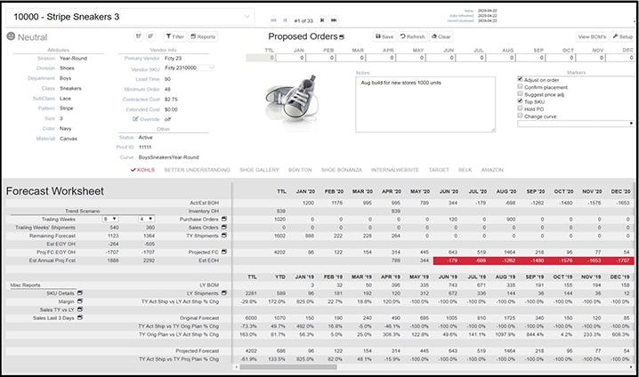 Sales Analysis & Forecasting Tool Software - Sales Analysis & Forecasting Tool forecast worksheet
