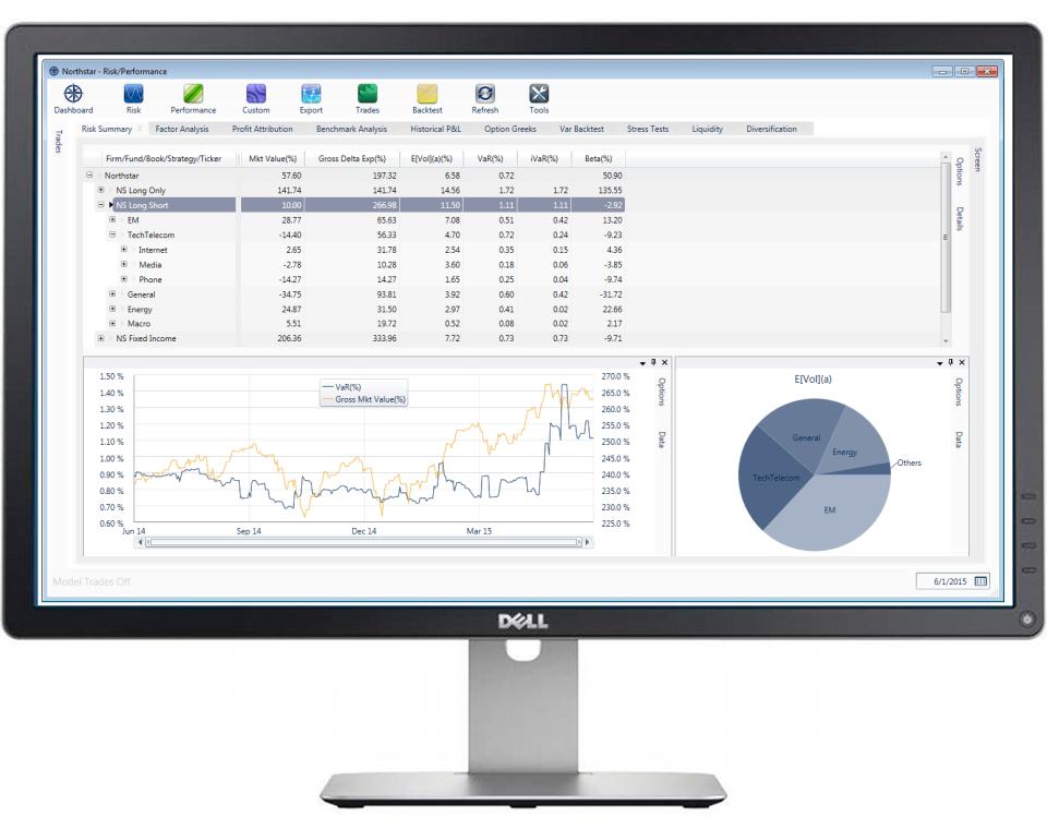 Northstar risk monitoring screenshot