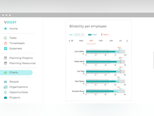 VOGSY Software - Utilization Reporting:  Get real-time utilization information at your fingertips