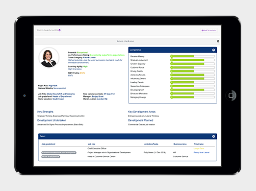 Talent profiles can be created and maintained to keep track of an individual's personal and career information