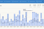 ConvertKit screenshot: Users can view subscriber analytics for the past 30 days in ConvertKit