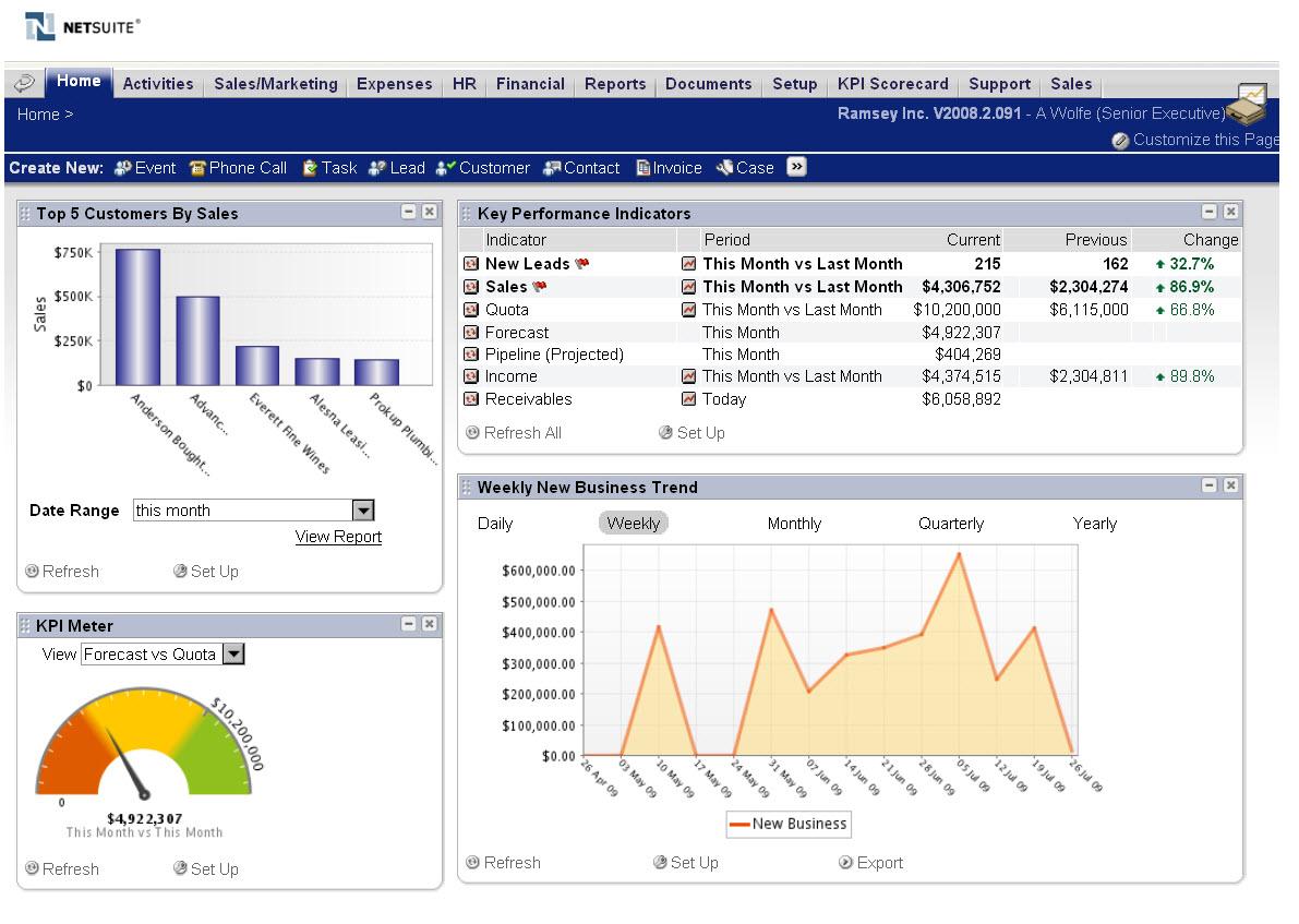 NetSuite OneWorld screenshot: Netsuite - Accounting Application