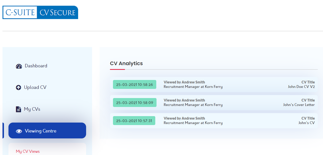 Analytics on Who viewed your CV/Resume and When