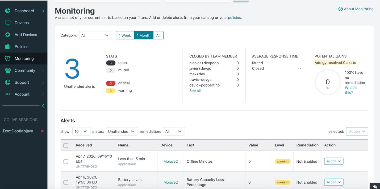 Addigy monitoring dashboard