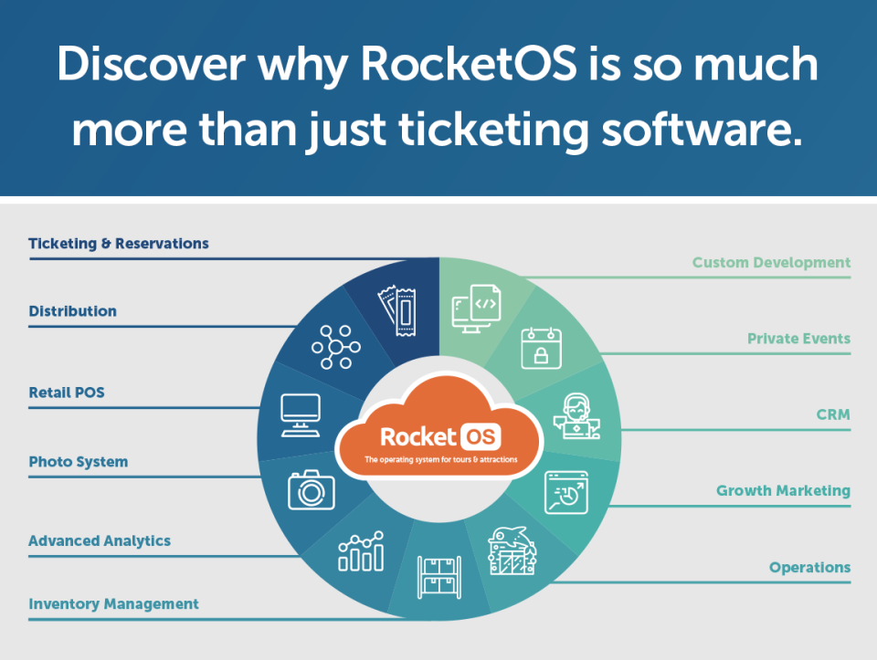 RocketRez Logiciel - 1
