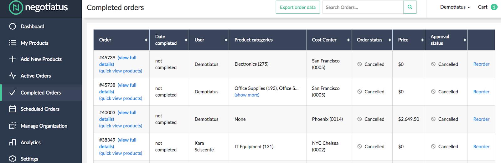 Negotiatus Software - Negotiatus completed orders list