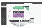 Iterable screenshot: Iterable lets you build sophisticated workflows without any coding
