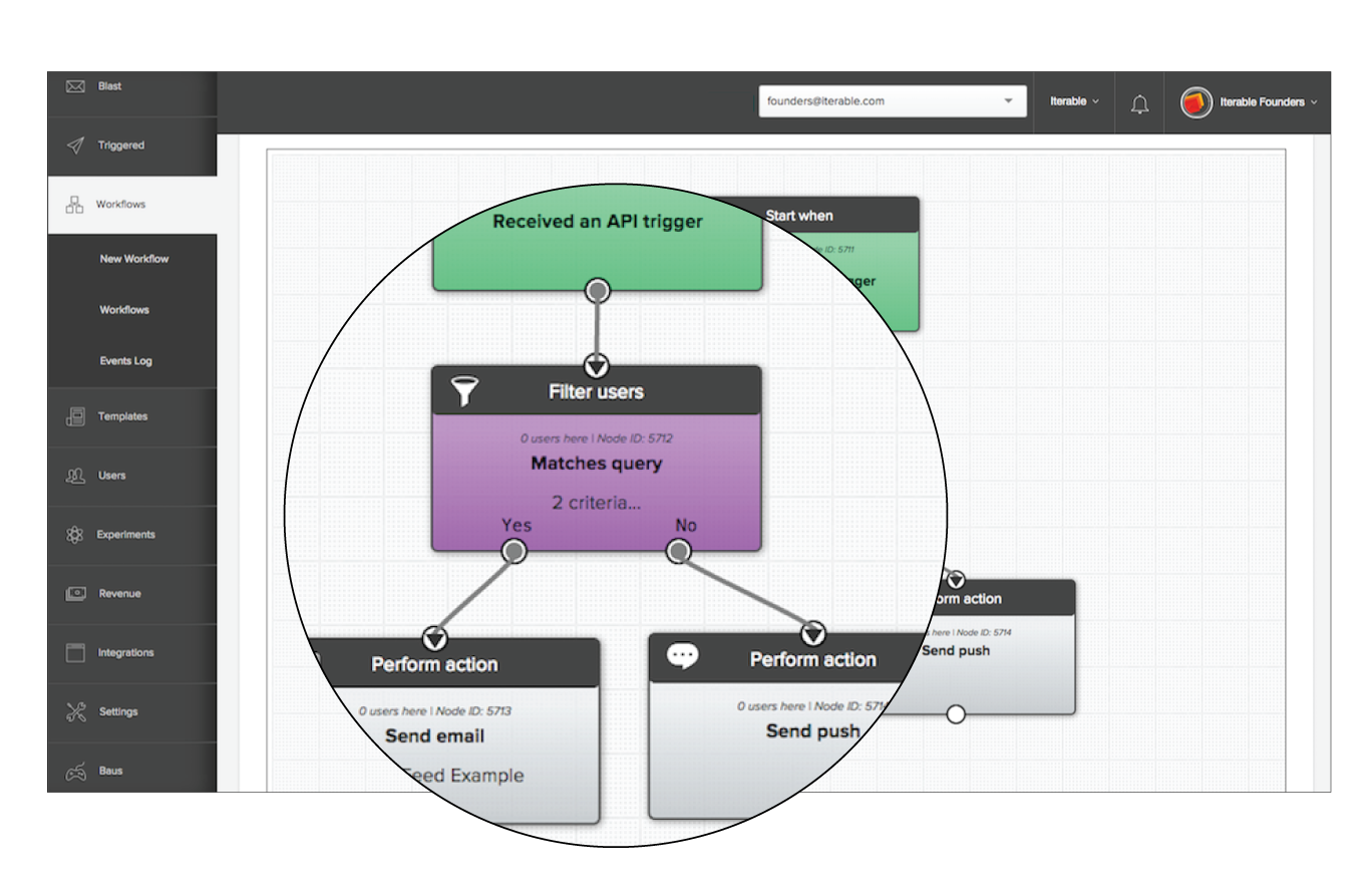 Iterable lets you build sophisticated workflows without any coding