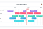 Proggio screenshot: Project Planning View