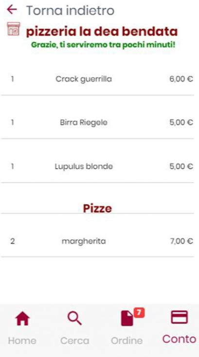 Microdelivery order details